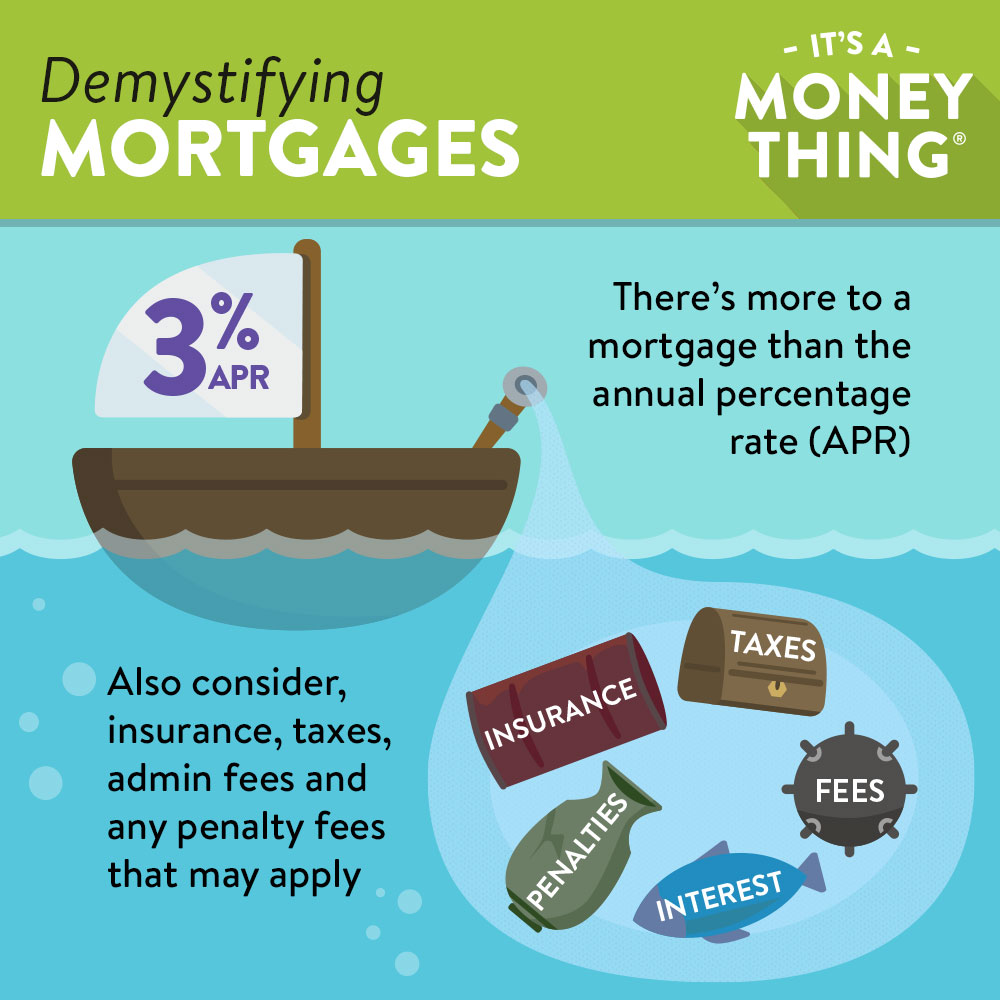Owning a Home Vs. Renting a home