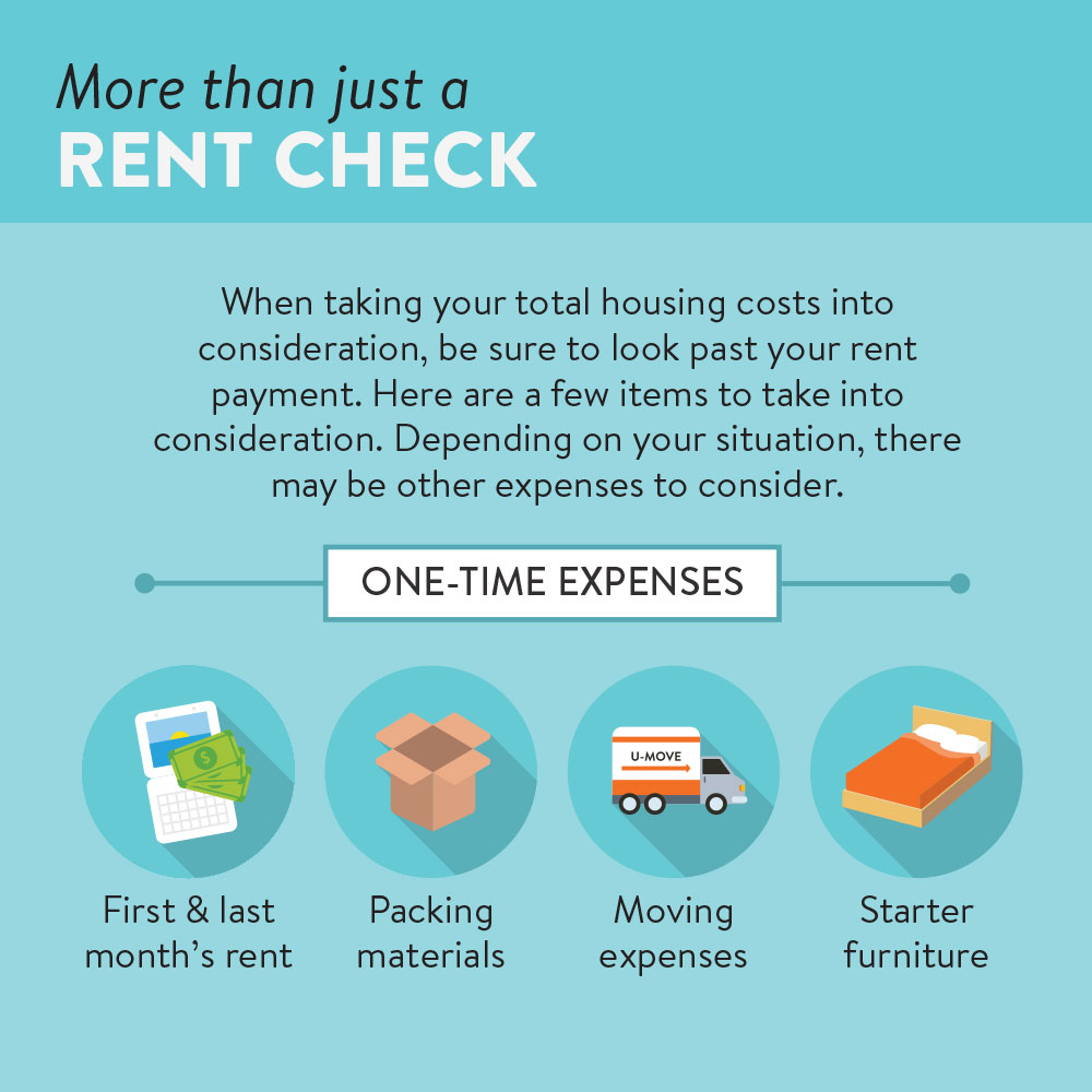 The Moving Expenses you need to prepare for (when you rent)