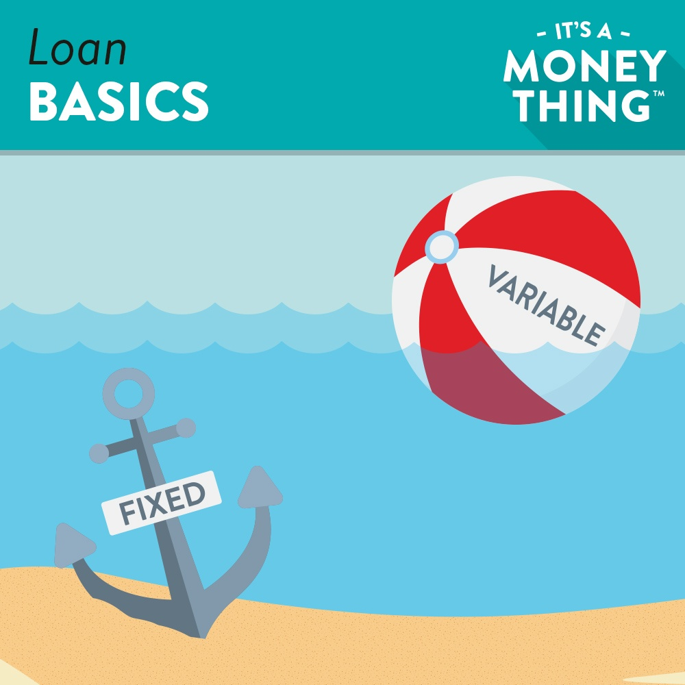 It's a Money Thing: Loan Basics